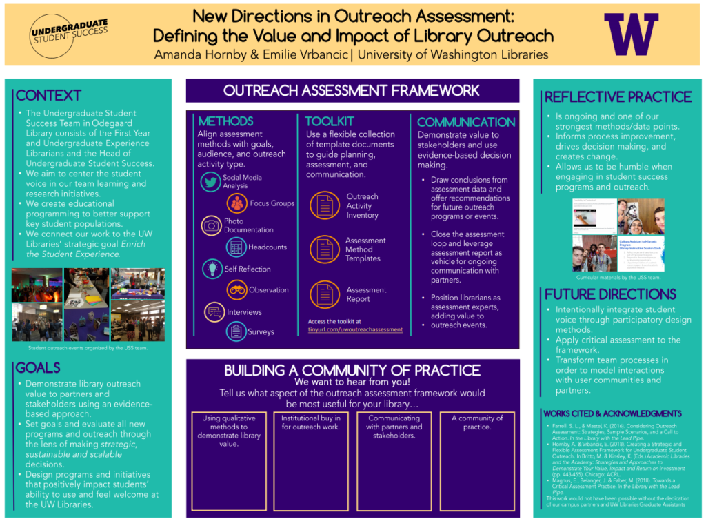 New Directions in Outreach Assessment poster