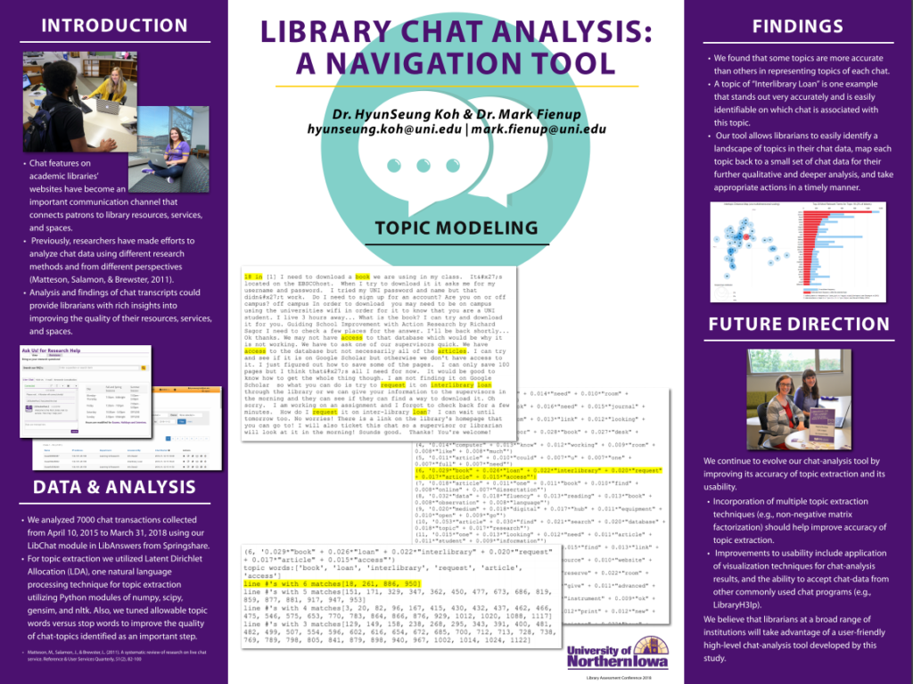 Library Chat Analysis poster