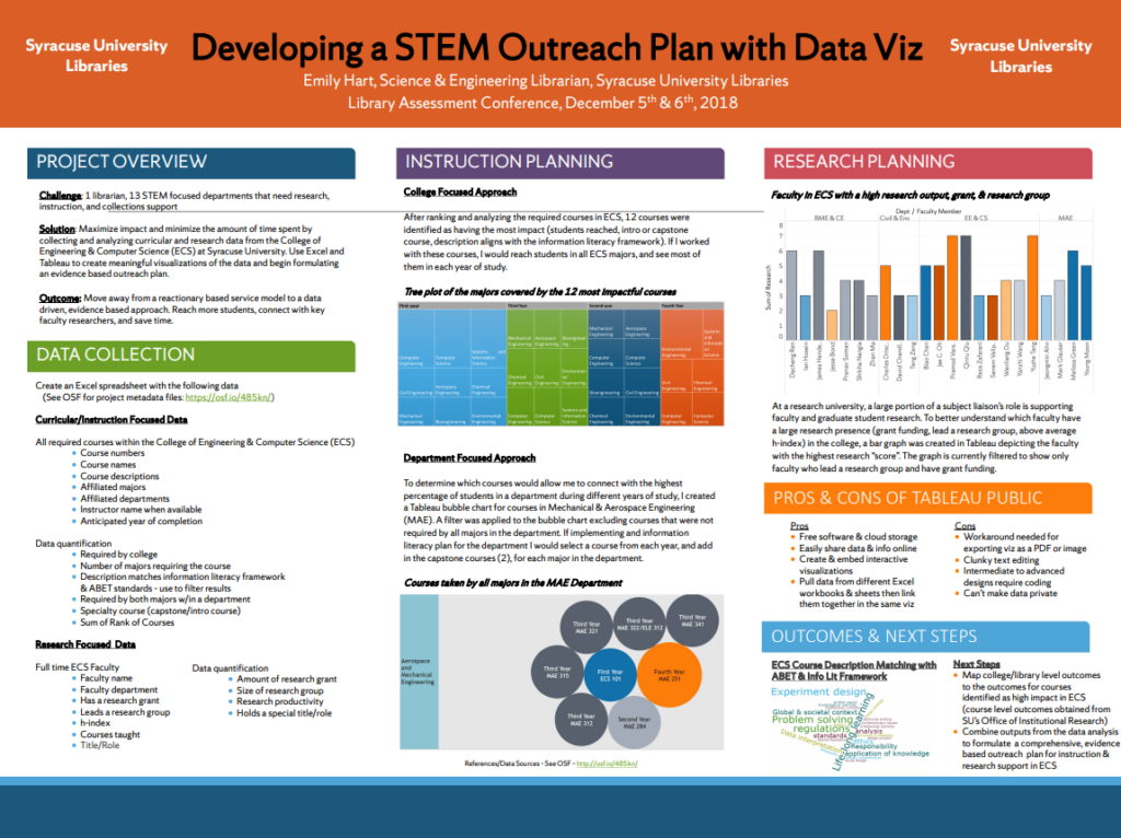 Developing a STEM Outreach Plan poster