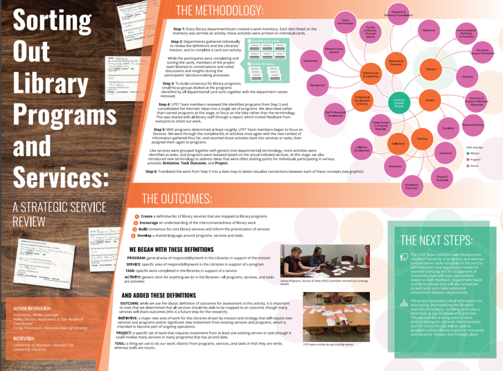 Sorting Out Library Programs poster