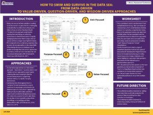 """How to Swim and Survive in the Data Sea"" poster."
