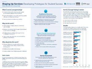 """Shaping Up Services: Developing Prototypes for Student Success"" poster."