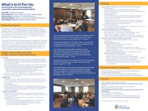 """What's In It for Us: Assessing the value of participating in association-sponsored research projects"" poster."