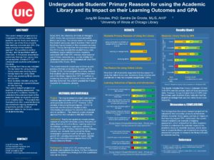 """Undergraduate Students' Primary Reasons for using the Academic Library and Its Impact on their Learning Outcomes and GPA"" poster."