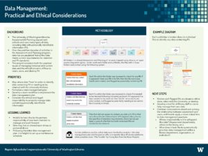 """Data Management: Practical and Ethical Considerations"" poster."