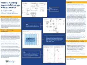 """Process Mapping Approach to Improve a Library Service"" poster."