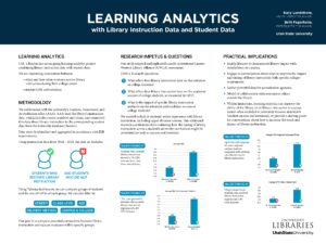 """Learning Analytics Collaborations: Using Data to Inform Library Instruction Assessment"" poster."