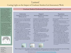 """Lumos!: Casting Light on the Impact of Graduate Student Led Assessment Work"" poster."