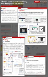 """Effective Communication of Library Data through Web Visualization"" poster."