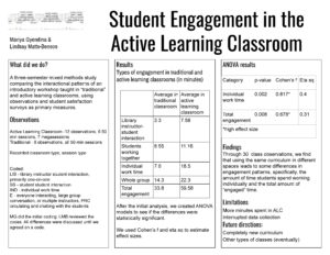 """Evaluating Active Learning Space in the Libraries: Results from a 3-Semester Study"" poster."