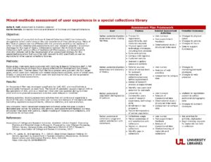 """Mixed-methods assessment of user experience in a special collections library"" poster."