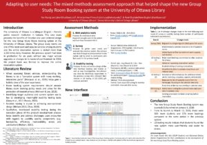 """Adapting to User Needs: The Mixed Methods Assessment Approach that Helped Shape the New Group Study Room Booking System at the University of Ottawa Library"" poster."