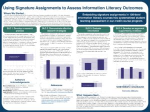 """Using Signature Assignments to Assess Information Literacy Outcomes"" poster."