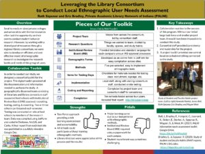 """Leveraging the Library"" poster."