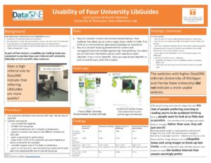 """Usability of Four University LibGuides"" poster."