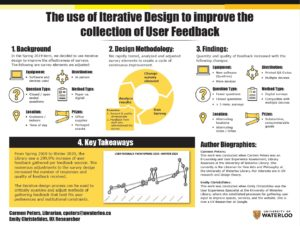 """The Use of Iterative Design to Improve the Collection of User Feedback"" poster."