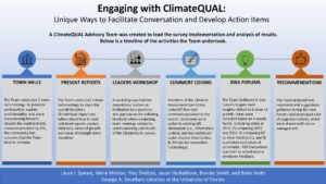 """Engaging with ClimateQUAL: Unique Ways to Facilitate Conversation and Develop Action Items"" poster."
