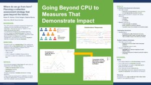 """""""Where do we go from here? Planning a collection assessment strategy that goes beyond the basics"""" poster."""