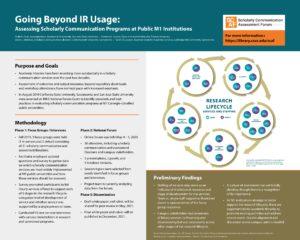"""""""Going Beyond IR Usage"""" poster."""