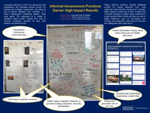 """Informal Assessment Practices Garner High Impact Results"" poster."