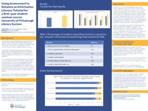"""Using Assessment to Enhance an Information Literacy Tutorial for a first-year student seminar course"" poster."