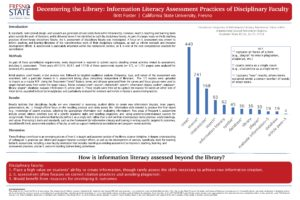 """Decentering the Library: Information Literacy Assessment Practices of Disciplinary Faculty"" poster."