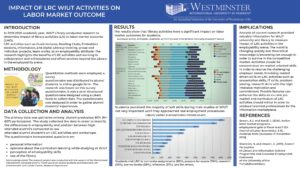 """Impact of LRC WIUT Activities on Labor Market Outcome"" poster."
