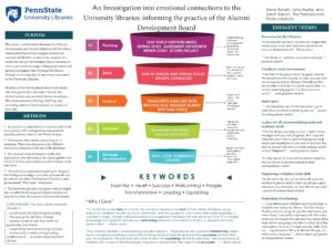 """An Investigation into Emotional Connections to the University Libraries: Informing the Practice of the Alumni Development Board"" poster."