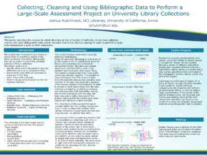 """Collecting, Cleaning and Using Bibliographic Data to Perform a Large-Scale Assessment Project on University Library Collections"" poster."