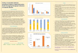 """Finding a Sustainable Collection Development Model in Digital Information World"" poster."